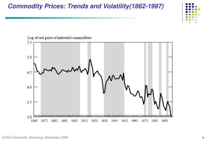 Commodity Prices: Trends and Volatility(1862-1997)