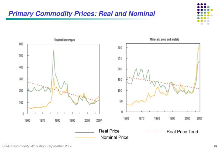 Primary Commodity Prices: Real and Nominal