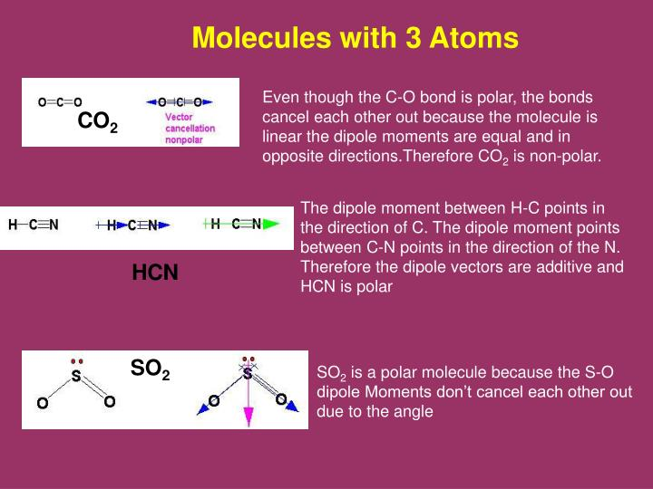 Molecules with 3 Atoms