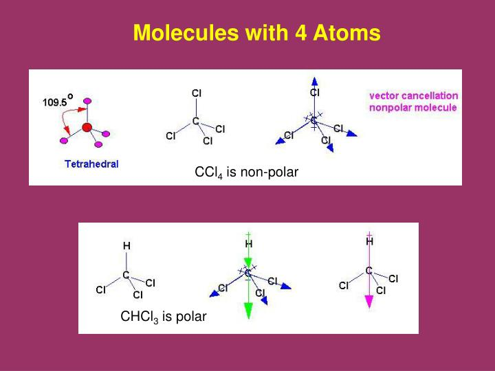 Molecules with 4 Atoms