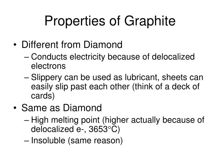 Properties of Graphite