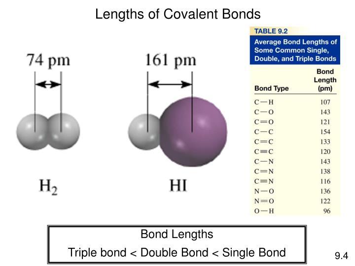 Lengths of Covalent Bonds