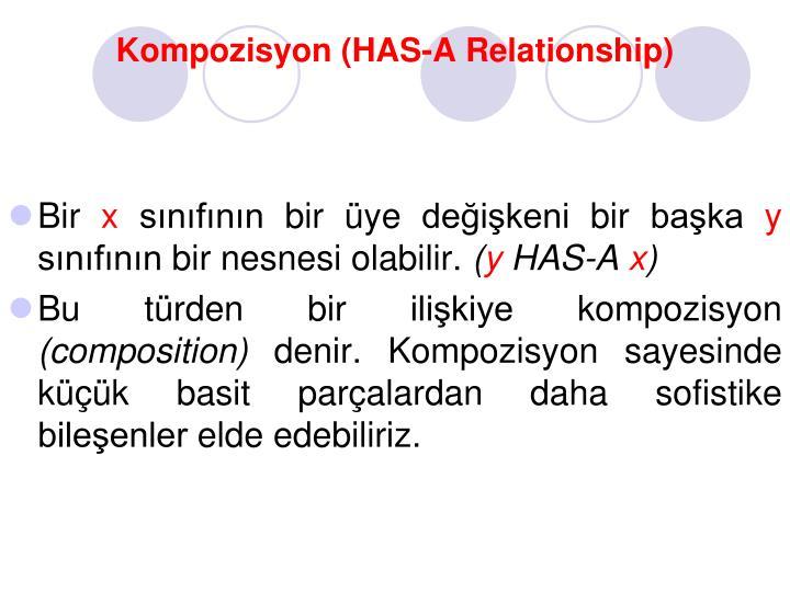Kompozisyon (HAS-A