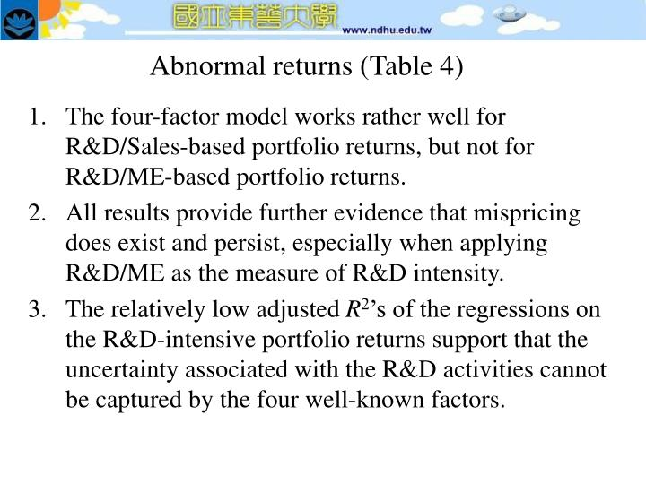 Abnormal returns (Table 4)
