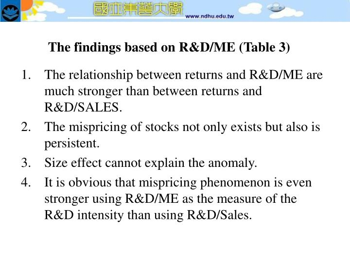 The findings based on R&D/ME (Table 3)