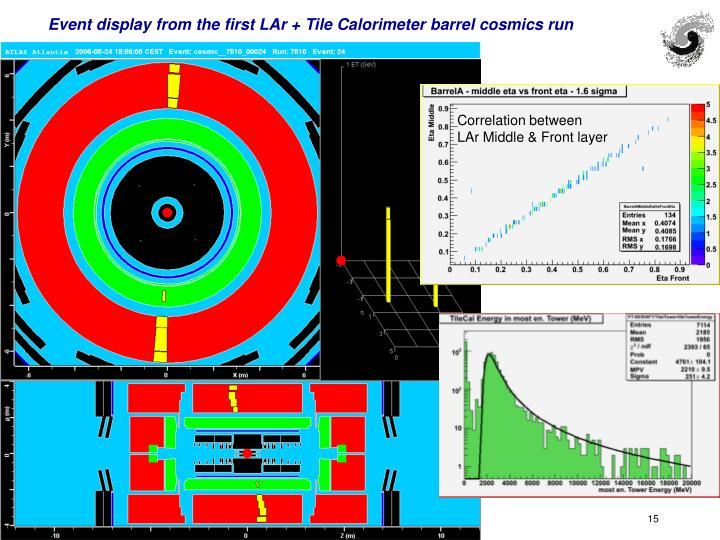 Event display from the first LAr + Tile Calorimeter barrel cosmics run