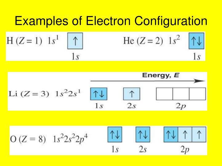 Electron Configuration Examples Olivero