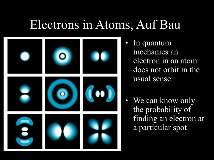 Electrons in Atoms, Auf Bau