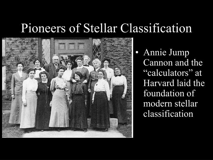 Pioneers of Stellar Classification