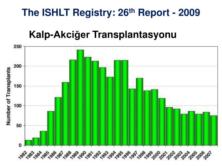 The ISHLT Registry: 26