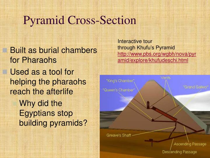 Pyramid Cross-Section