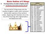 basic outline of 2 kings4