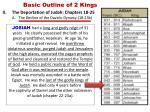 basic outline of 2 kings8