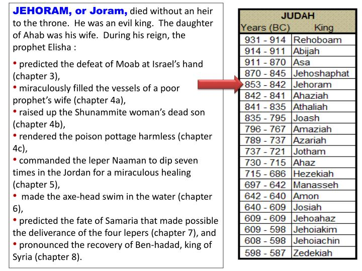 JEHORAM, or Joram,