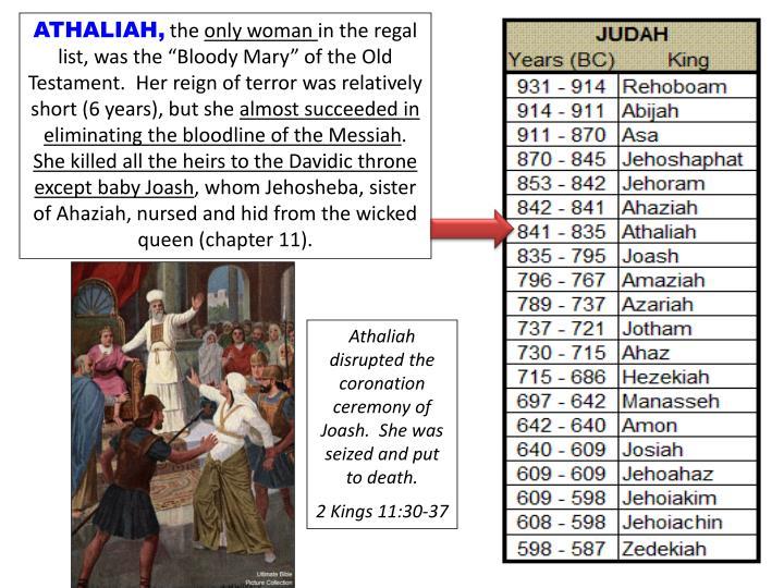 ATHALIAH,