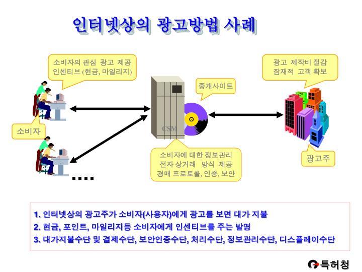 인터넷상의 광고방법 사례