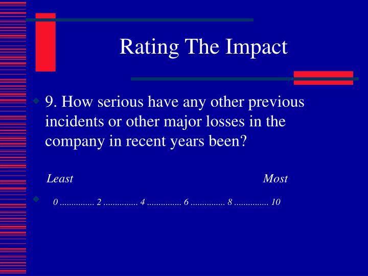 Rating The Impact