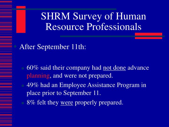 SHRM Survey of Human Resource Professionals