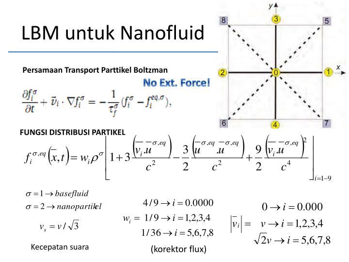 LBM untuk Nanofluid