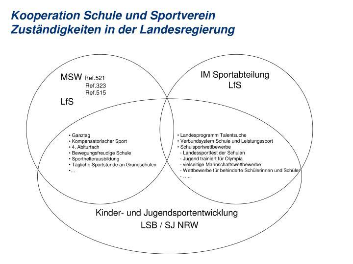 Kooperation Schule und Sportverein