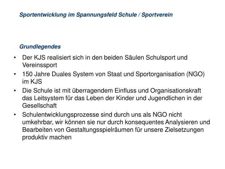 Sportentwicklung im Spannungsfeld Schule / Sportverein
