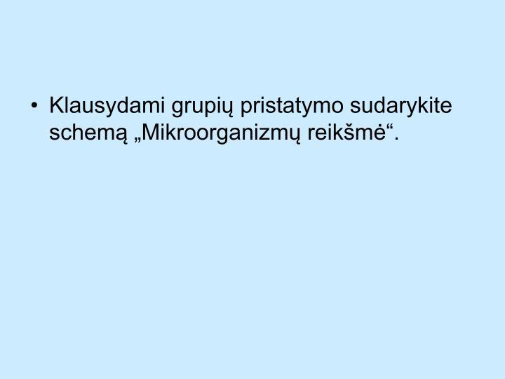 """Klausydami grupių pristatymo sudarykite schemą """"Mikroorganizmų reikšmė""""."""