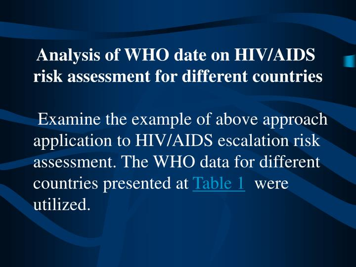 Analysis of WHO date on HIV/AIDS risk assessment for different countries