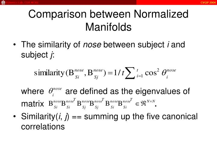 Comparison between Normalized Manifolds