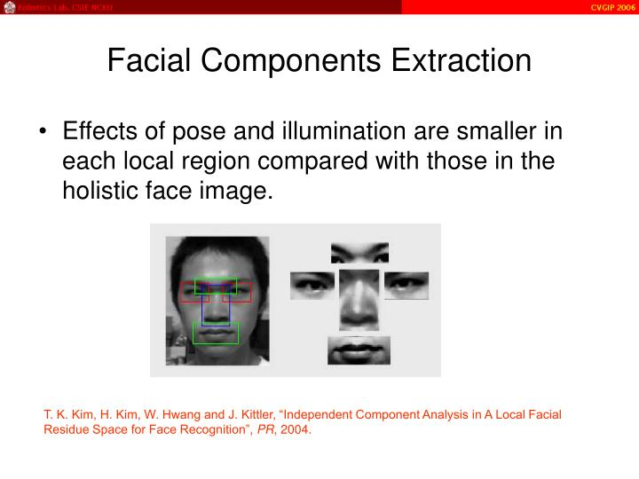 Facial Components Extraction