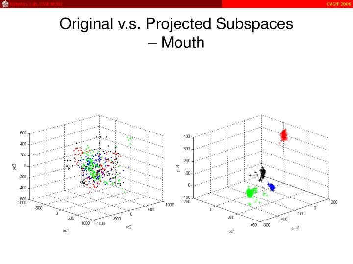 Original v.s. Projected Subspaces