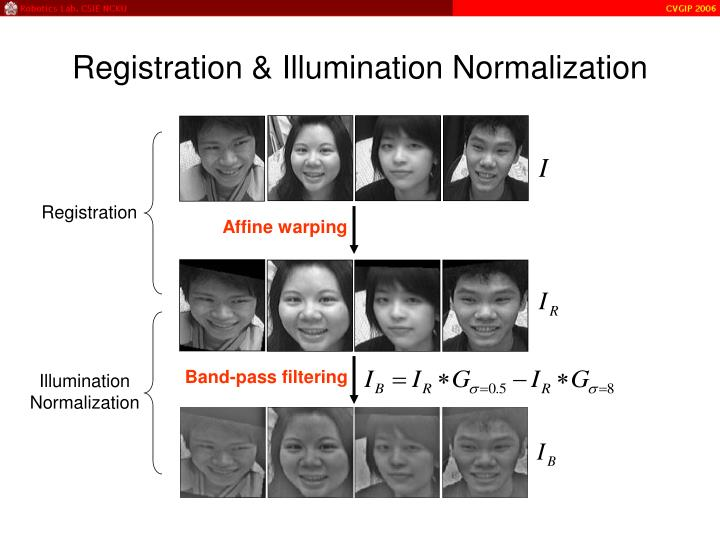 Registration & Illumination Normalization
