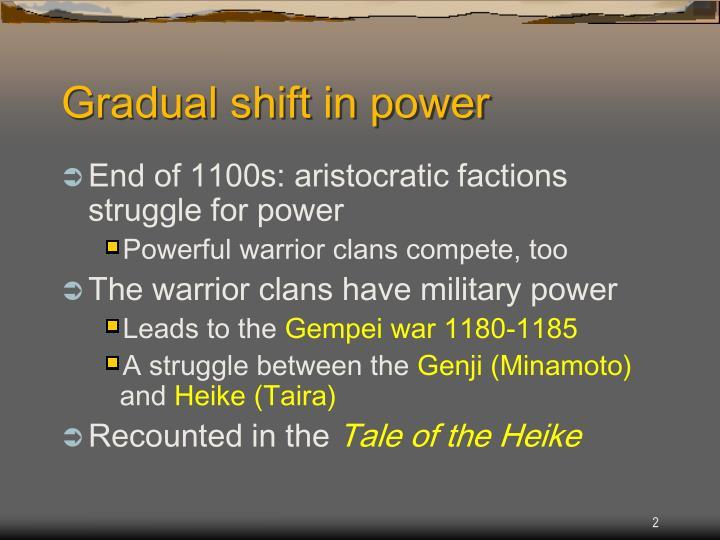 Gradual shift in power