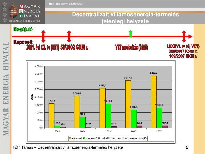Decentralizált villamosenergia-termelés
