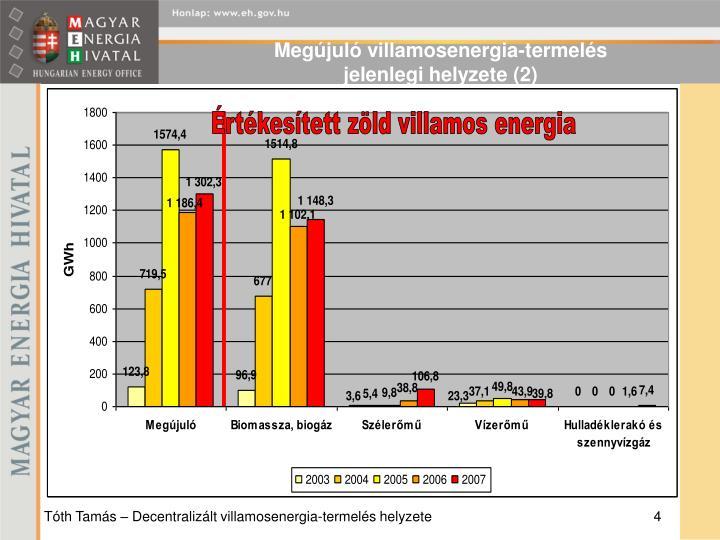 Megújuló villamosenergia-termelés