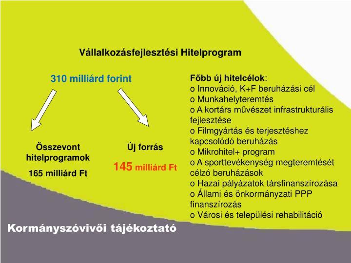 Vállalkozásfejlesztési Hitelprogram