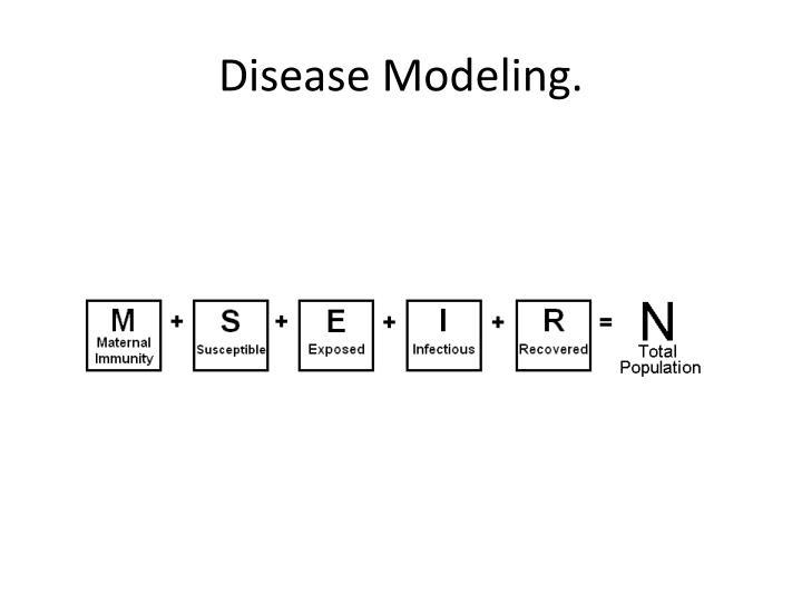 Disease Modeling.