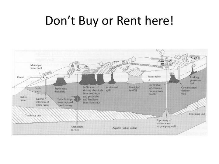 Don't Buy or Rent here!
