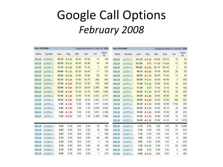 Google Call Options
