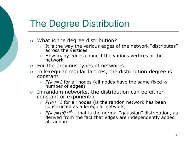 The Degree Distribution