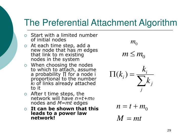 The Preferential Attachment Algorithm