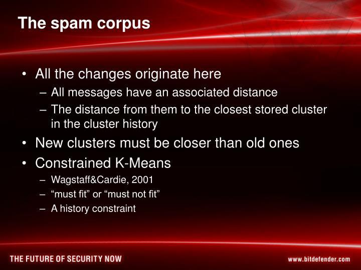 The spam corpus