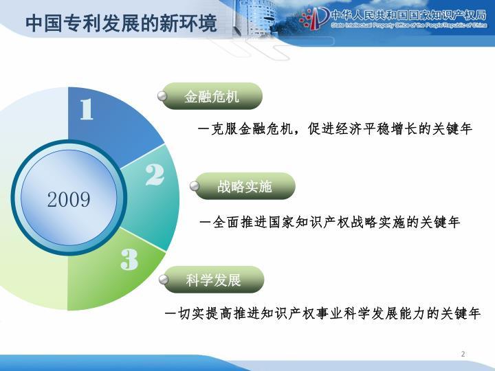 中国专利发展的新环境