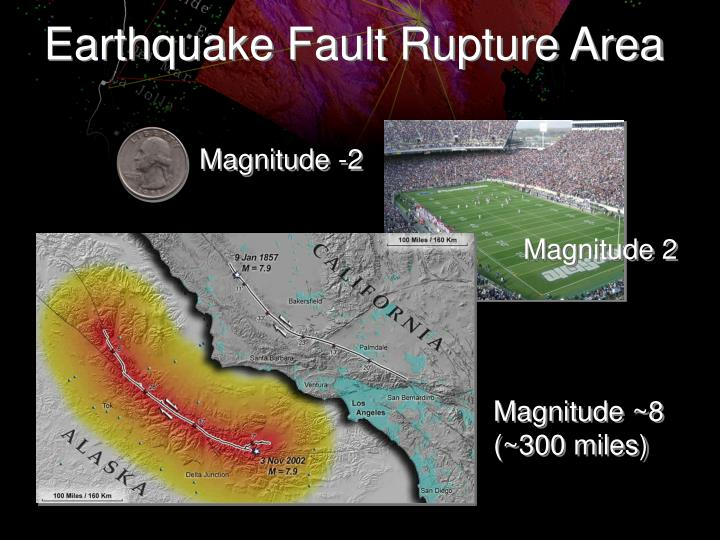 Earthquake Fault Rupture Area