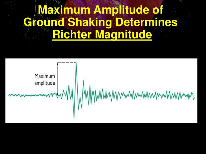 Maximum Amplitude of
