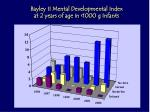 bayley ii mental developmental index at 2 years of age in 1000 g infants