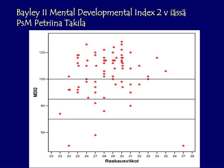 Bayley II Mental Developmental Index 2 v iässä