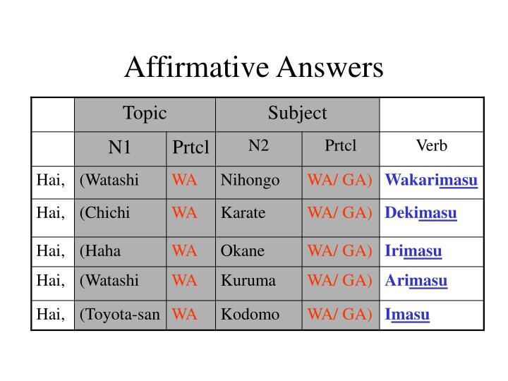Affirmative Answers