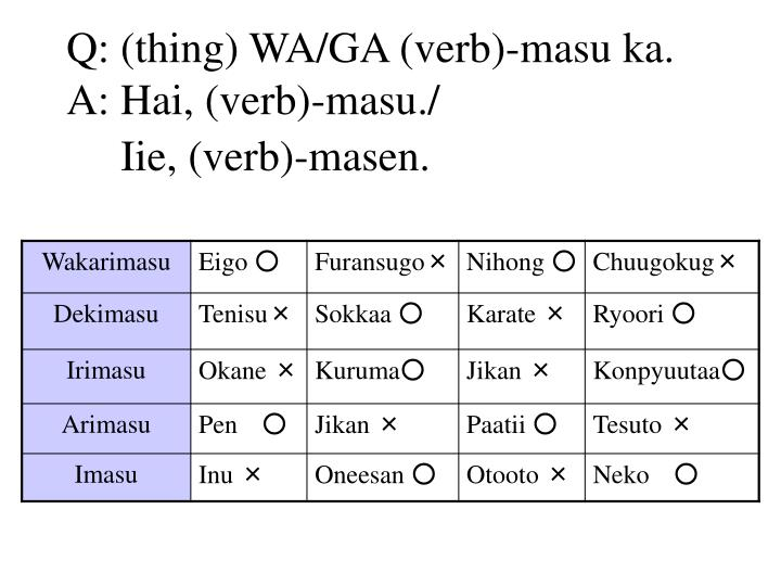 Q: (thing) WA/GA (verb)-masu ka.
