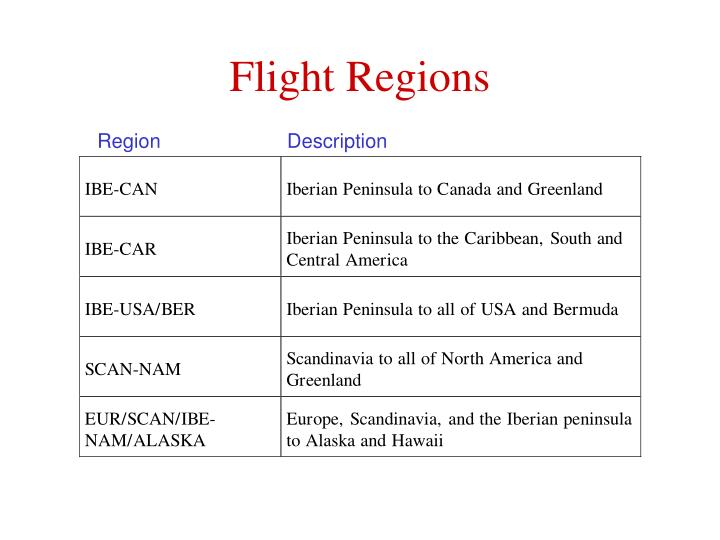Flight Regions