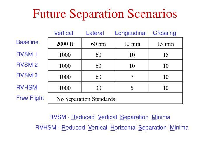 Future Separation Scenarios